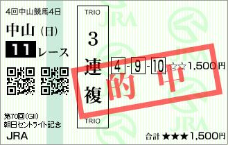 セントライト記念_的中1