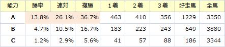 能力_20161010