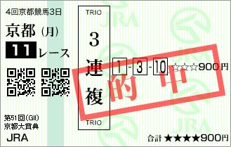 京都大賞典_的中1