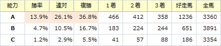 能力_20161016