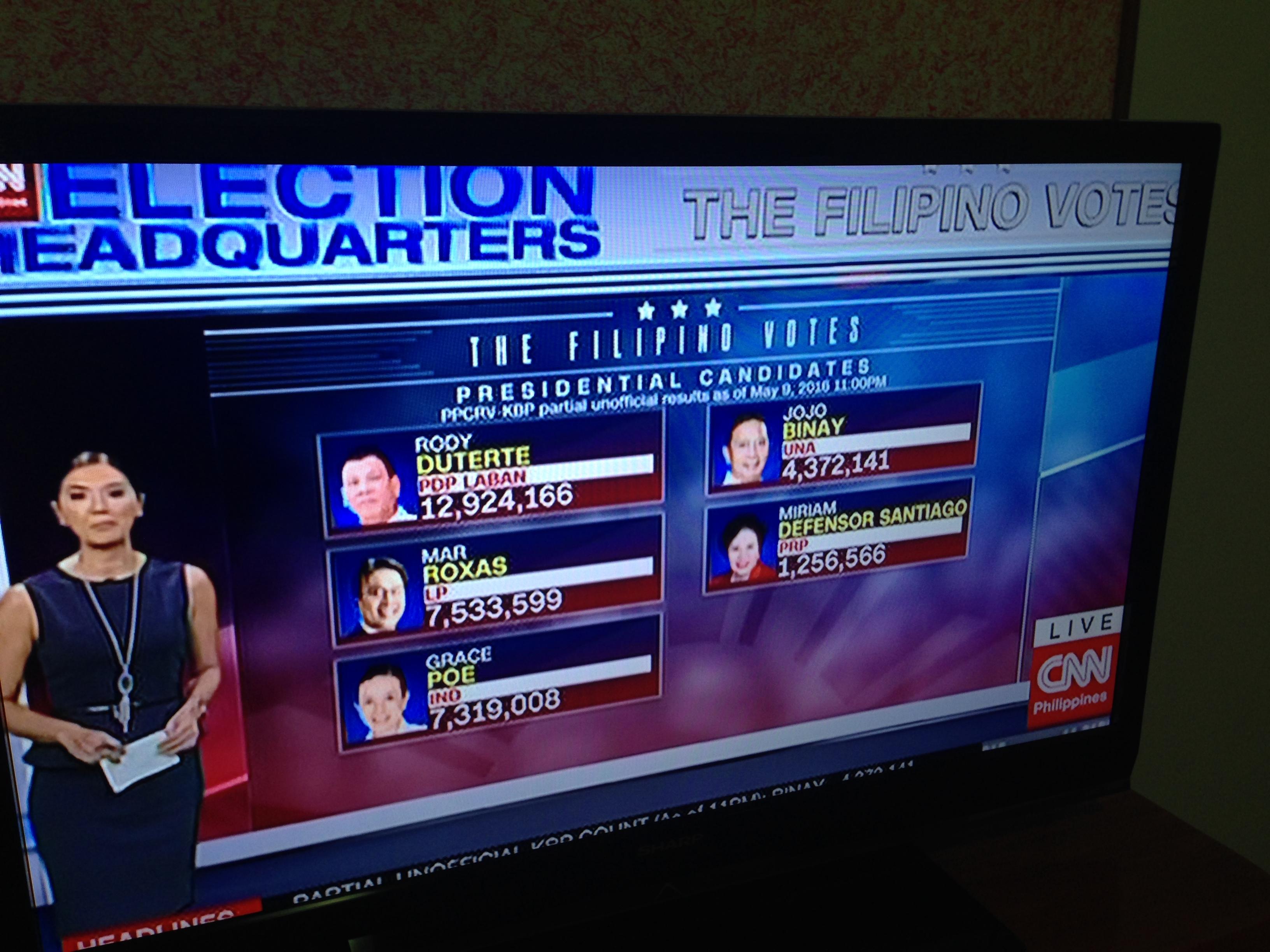 フィリピン大統領選