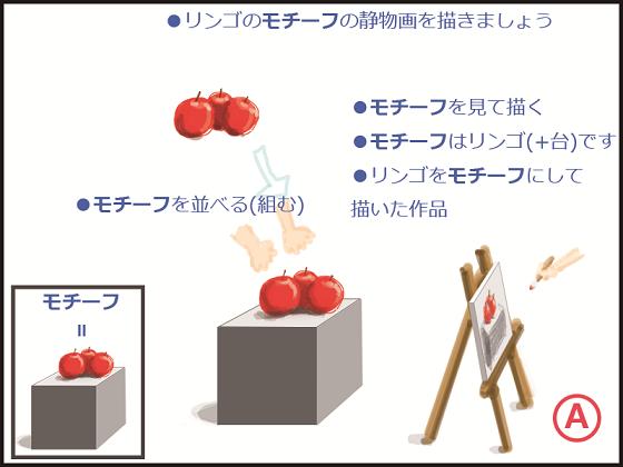 モチーフ図説 1