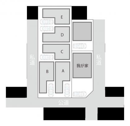 配置関係_予想3