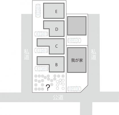 配置関係_予想4-2