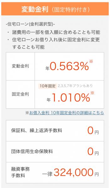 楽天銀行変動金利