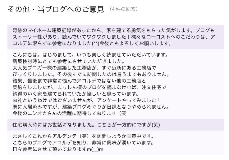 08_その他・当ブログへのご意見