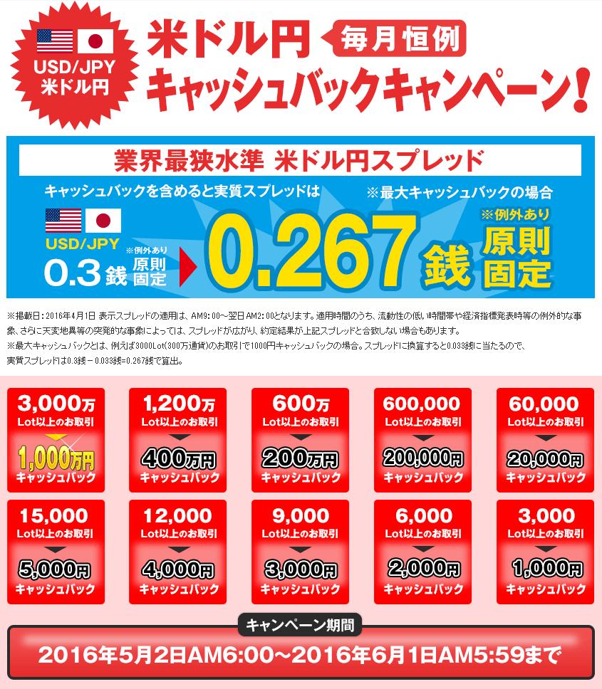 ドル円キャンペーン