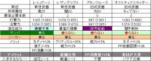 kutsu_hikaku2.jpg