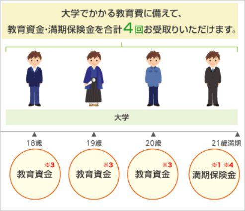 meijiyasuda_4kai_160901.jpg