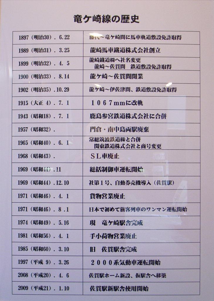 展示_歴史表