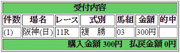 投資競馬_宝塚記念