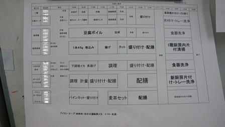 Cafeメシ役割分担表