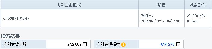 CFD4月22日まで