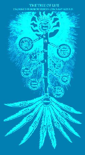 生命の樹999