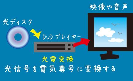 DVD3333.jpg