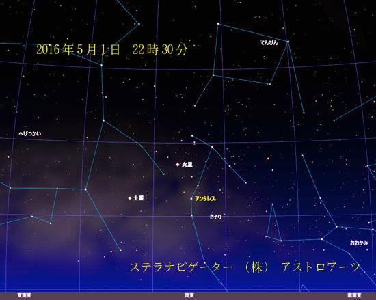 星図20160501土星