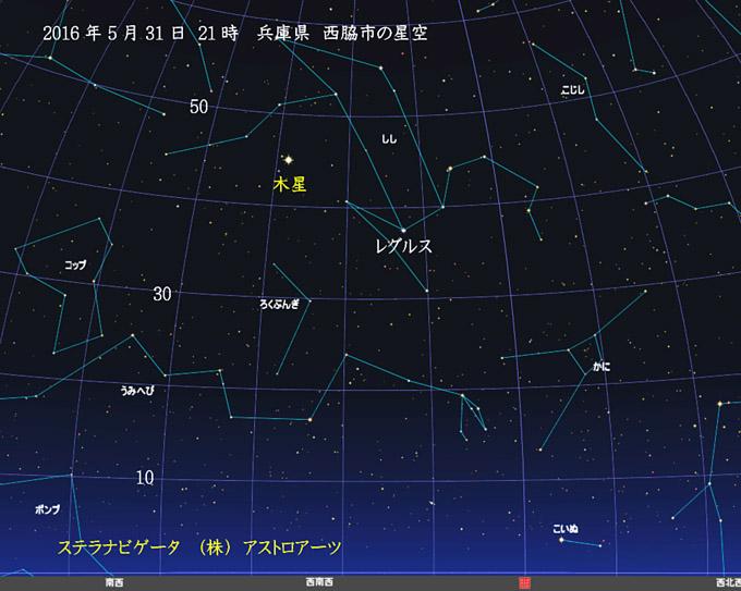 星図20160531木星