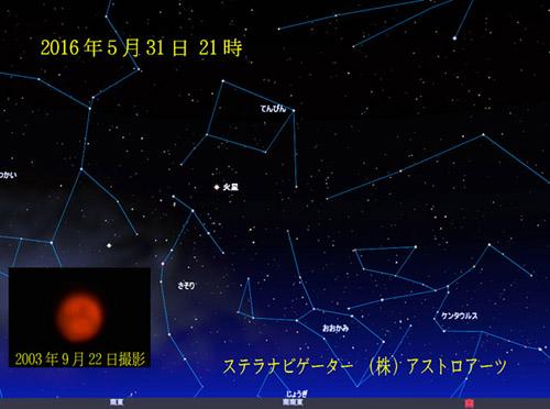 星図20160531火星