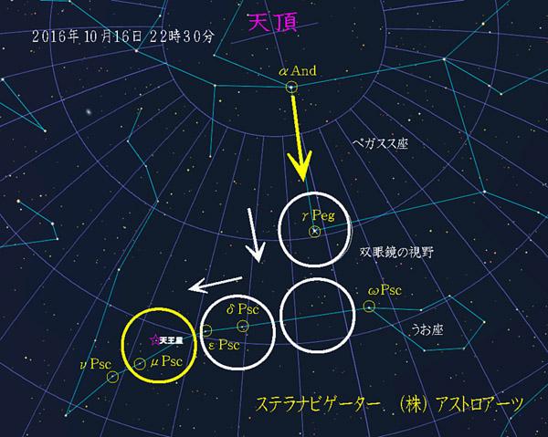 星図天王星20161016矢印