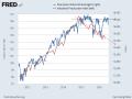 米国株式とIP