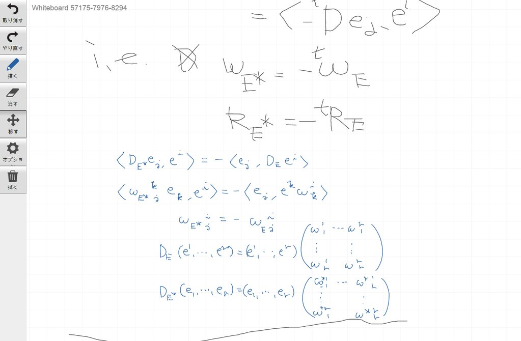 複素幾何 - ringの勉強会まとめ