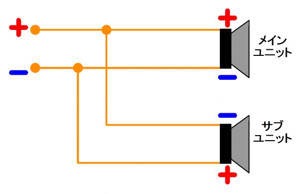 ユニット配線図