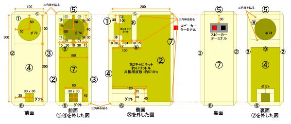 タンデム方式バスレフ型エンクロージャー設計図(組立図)