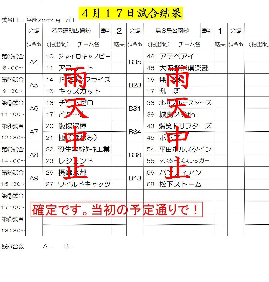 4月17日試合結果
