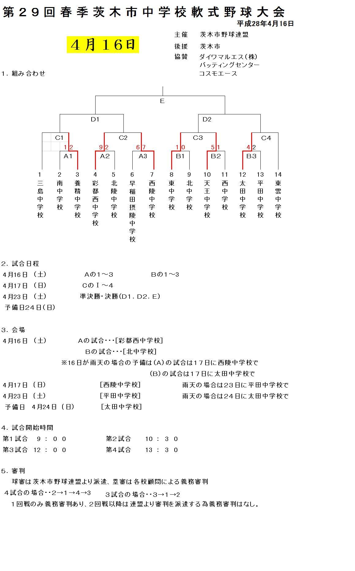 中学生春季大会4月16日試合結果