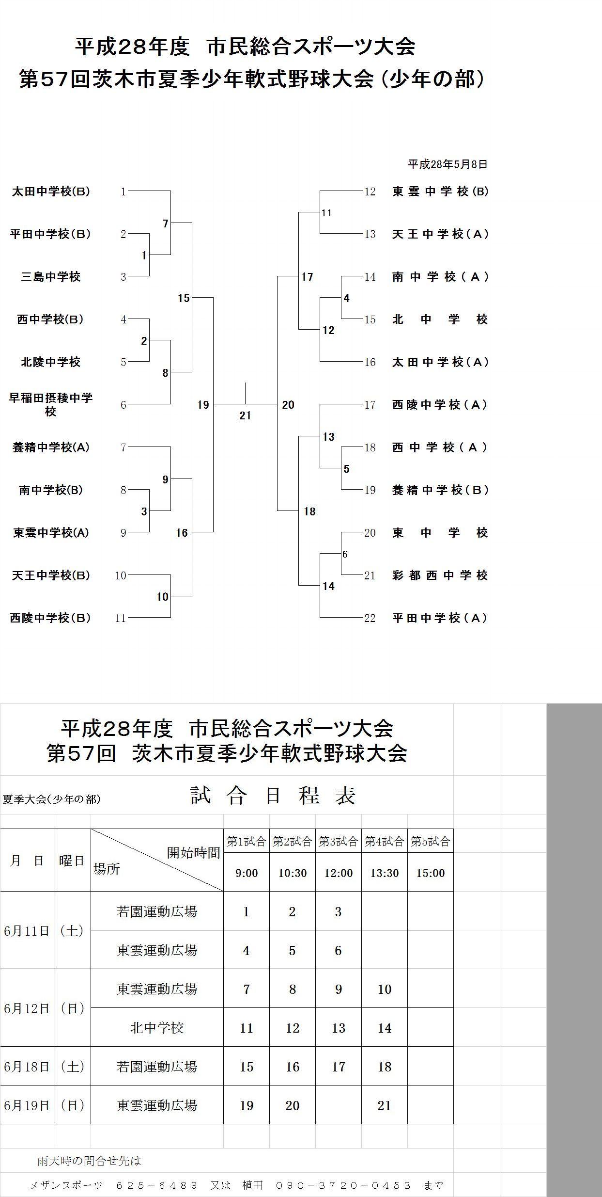 中学生夏季大会トーナメント表、日程表