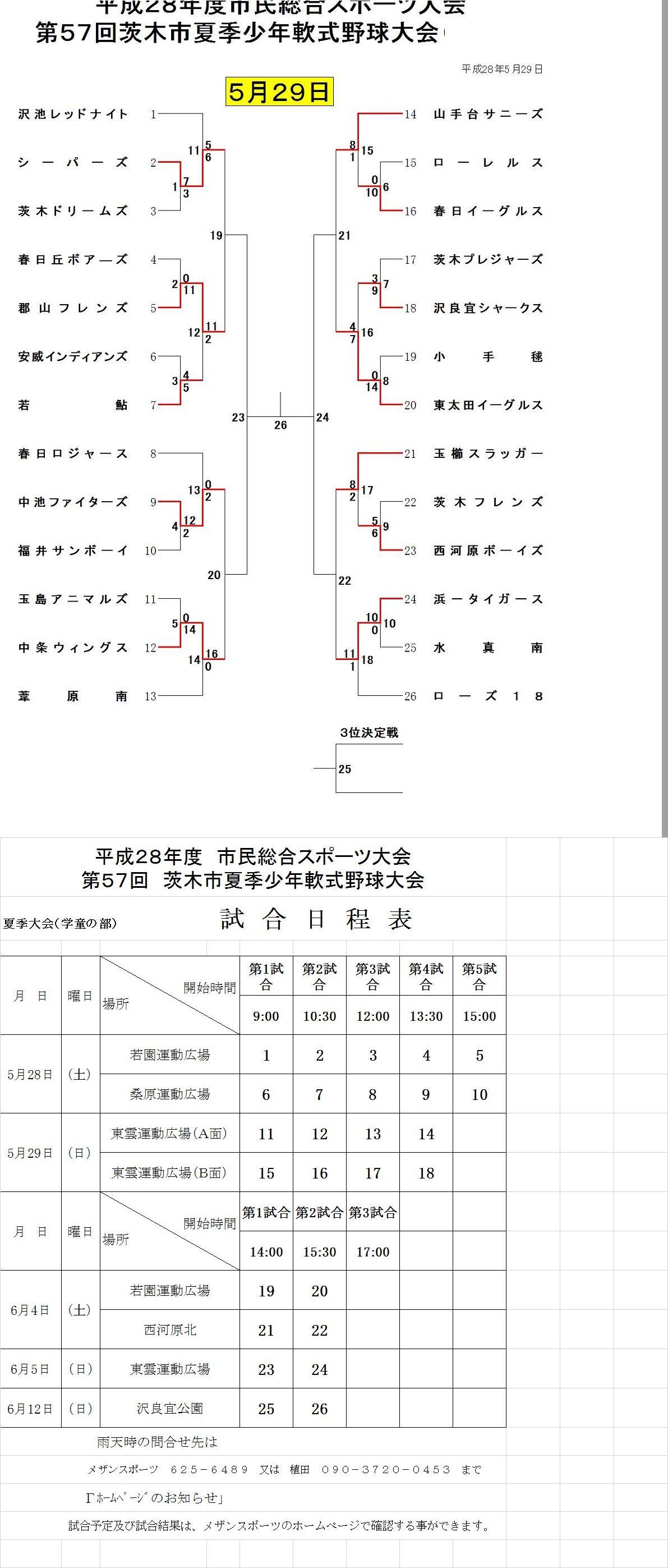 5月29日試合結果小学生
