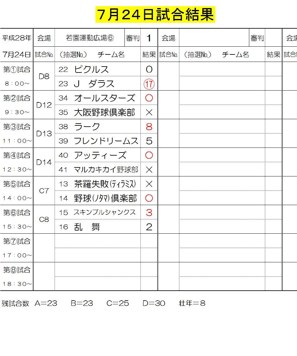 7月24日試合結果
