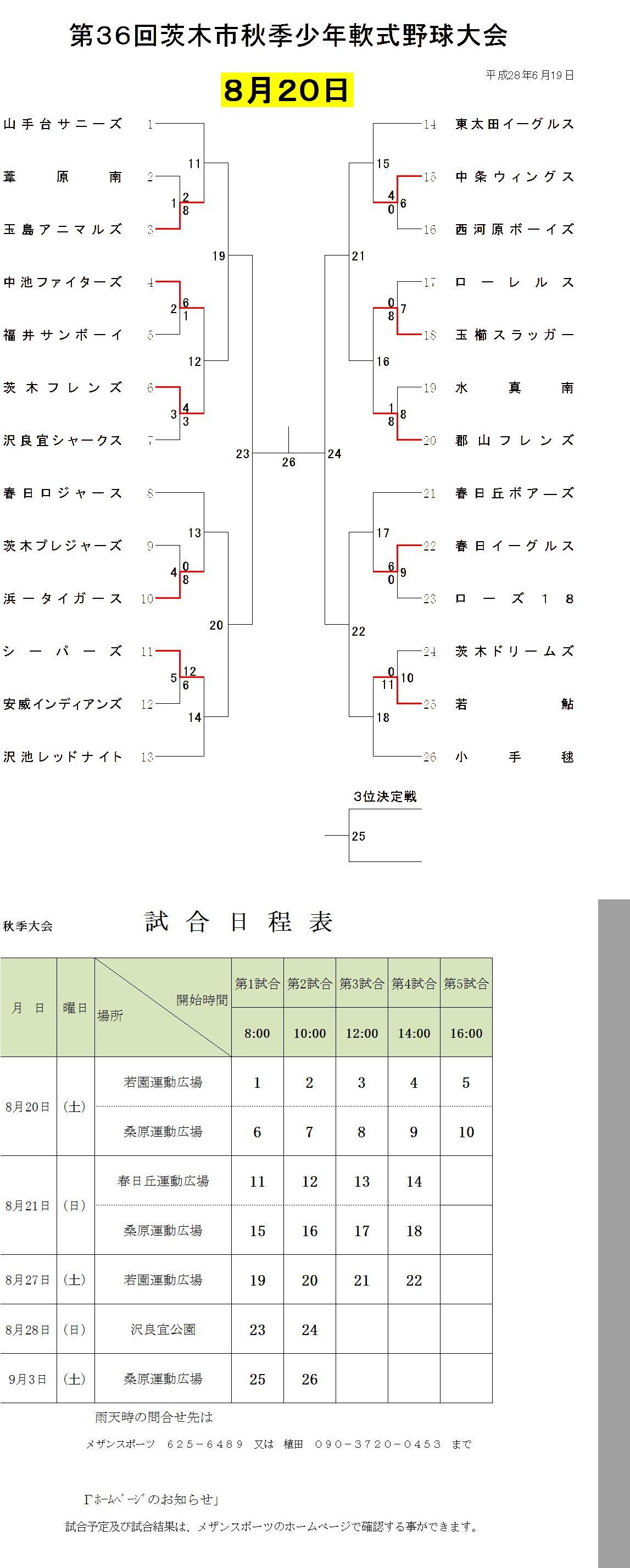 8月20日試合結果小学生秋季大会
