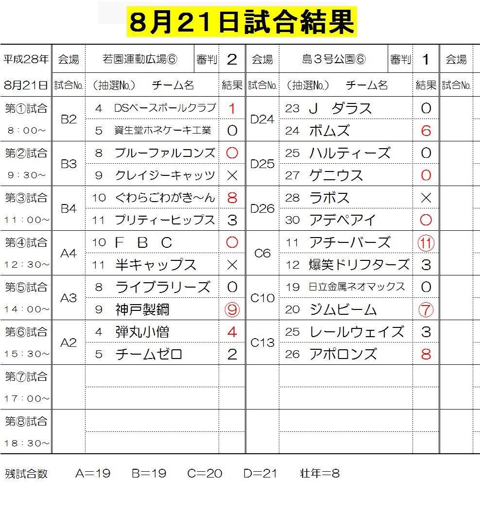 8月21日試合結果