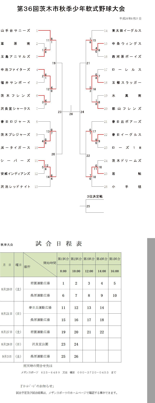 8月21日試合結果小学秋季大会