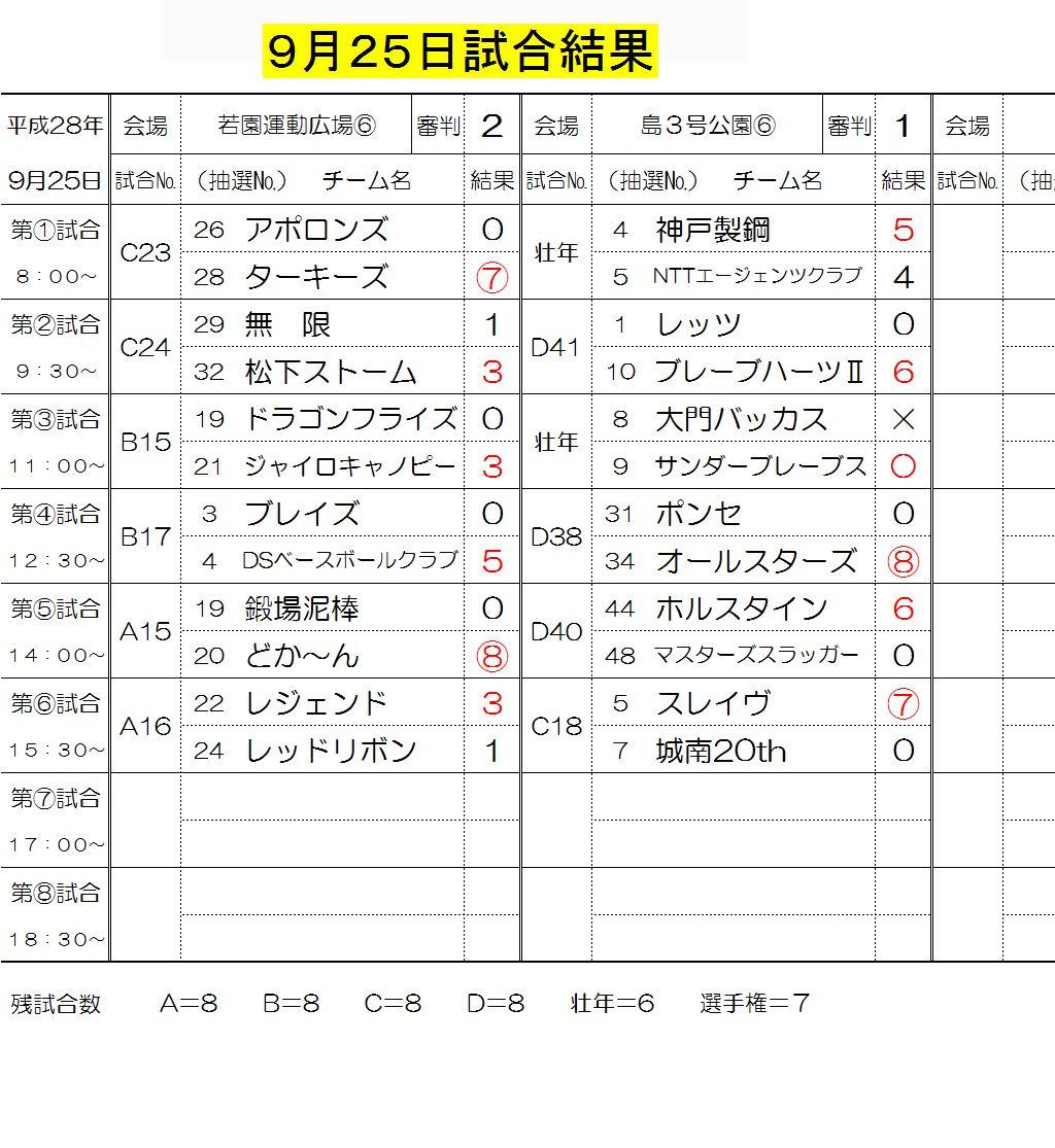 9月25日試合結果