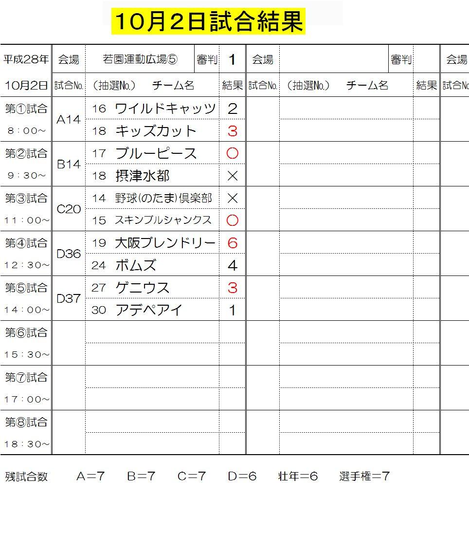 10月2日試合結果