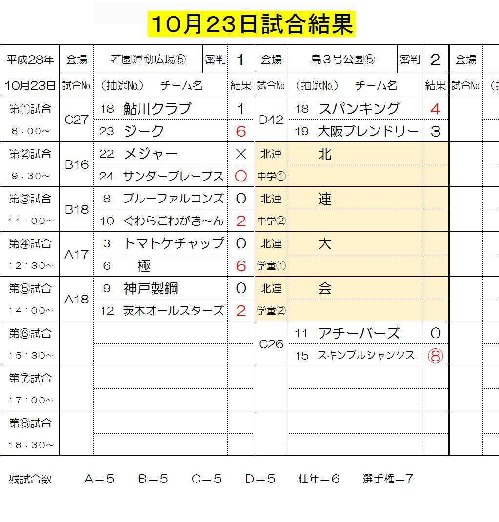 10月23日試合結果