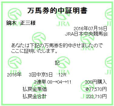 20160716chukyo12R3rt.jpg