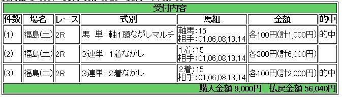 20160723fs2rmuryou.jpg