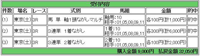 20161008tk3rmuryou.jpg