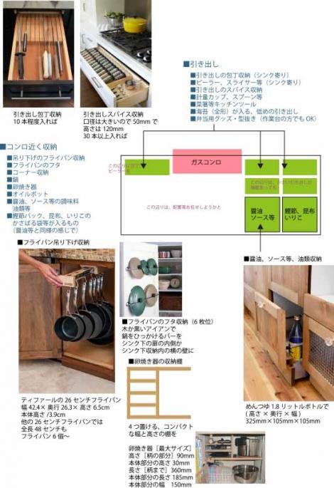 キッチン収納コンロ側
