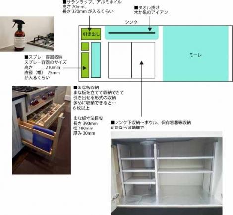キッチン収納シンク側