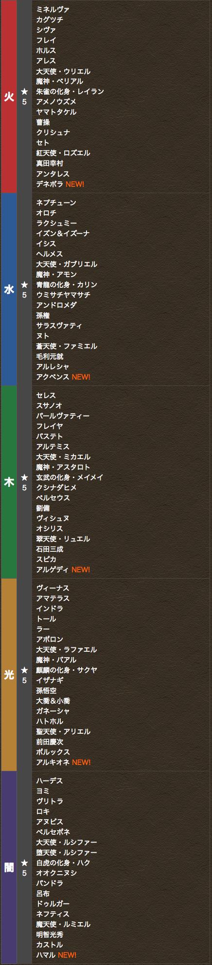 「一度きり!超お得セットガチャ」(09-26(月)10-00~)ラインナップ|パズル&ドラゴンズ