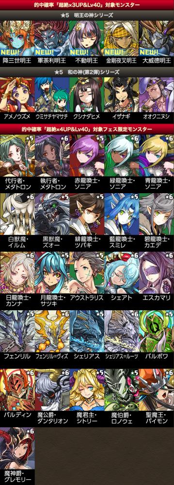 Android版リリース4周年記念イベント!!|パズル&ドラゴンズ