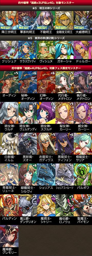 Android版リリース4周年記念イベント!!|パズル&ドラゴンズ 2