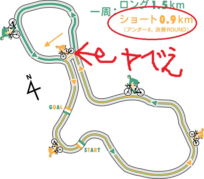 course - コピー (2)