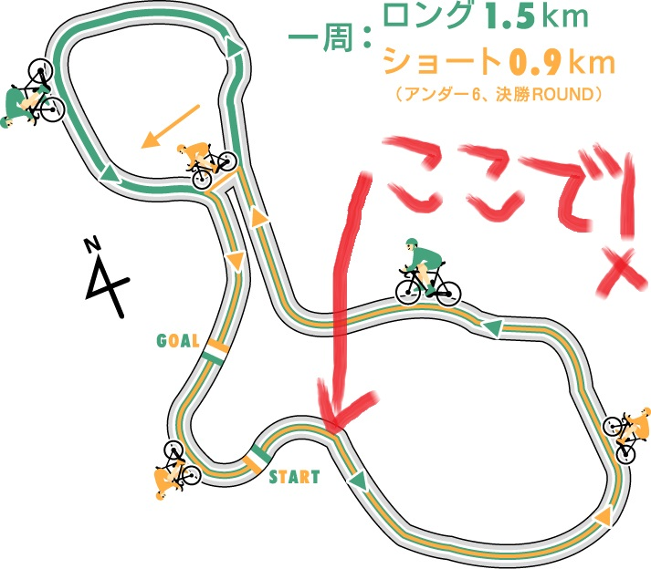 course - コピー (3)