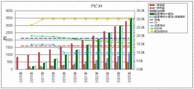 2016-04-20_資産グラフ