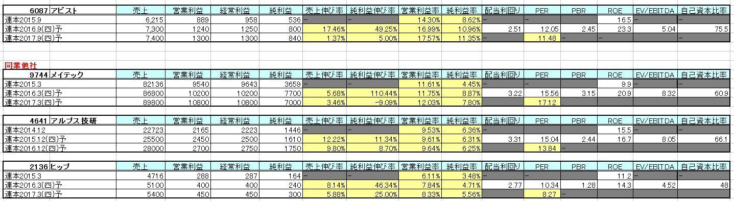 2016-04-20_他社比較
